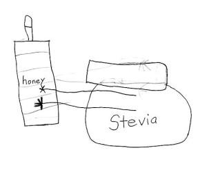 Stevia.Josiah